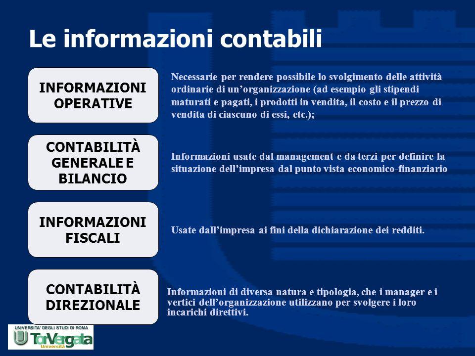 Le informazioni contabili INFORMAZIONI OPERATIVE CONTABILITÀ GENERALE E BILANCIO INFORMAZIONI FISCALI CONTABILITÀ DIREZIONALE Necessarie per rendere p