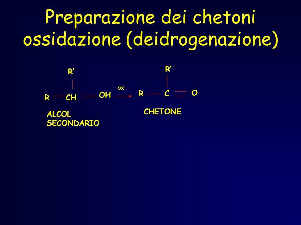 Preparazione dei chetoni ossidazione (deidrogenazione) OH CHR RC R' O OX CHETONE ALCOL SECONDARIO R'
