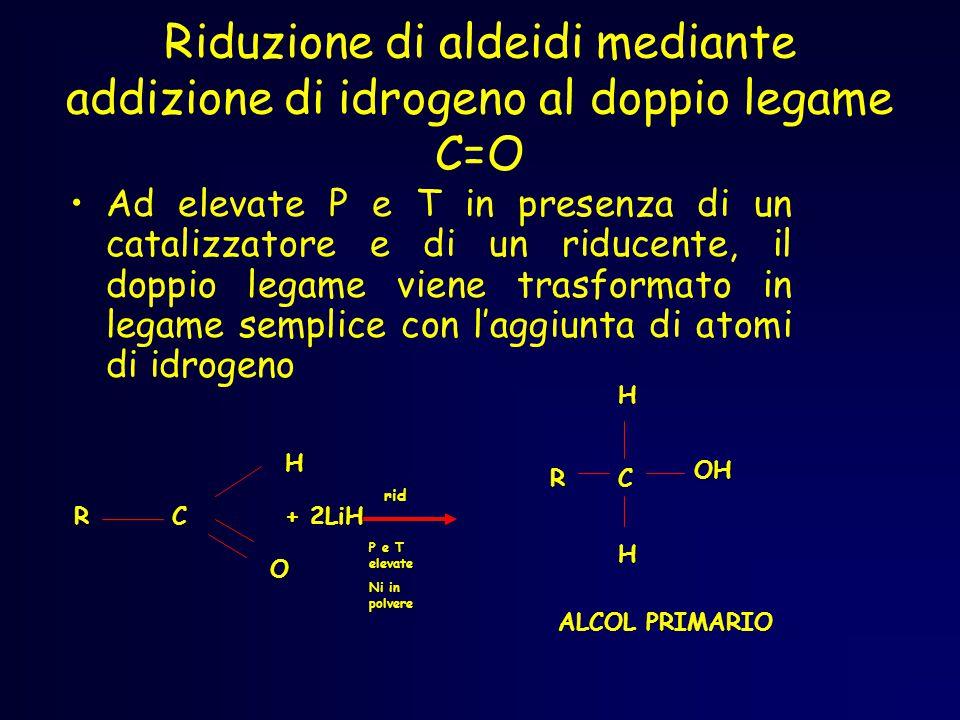 Riduzione di aldeidi mediante addizione di idrogeno al doppio legame C=O Ad elevate P e T in presenza di un catalizzatore e di un riducente, il doppio legame viene trasformato in legame semplice con l'aggiunta di atomi di idrogeno RC H O OH CR ALCOL PRIMARIO H H rid P e T elevate Ni in polvere + 2LiH