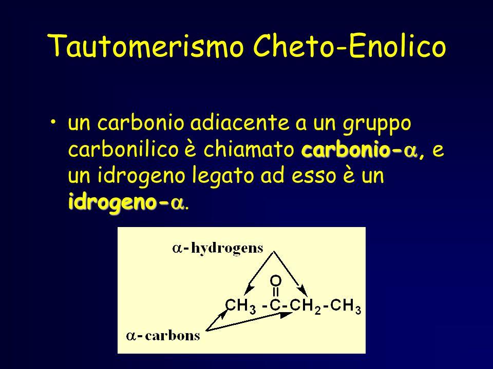 Tautomerismo Cheto-Enolico Un composto carbonilico con un idrogeno-  è in equilibrio con un isomero chiamato enolo (en da alchene + olo da alcohol) Può formare lo ione enolato