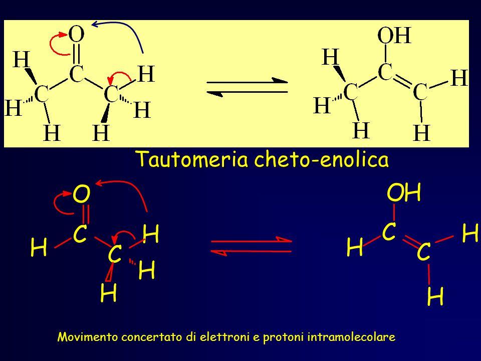 Tautomeria cheto-enolica H H H C O CH C C H OH H H Movimento concertato di elettroni e protoni intramolecolare