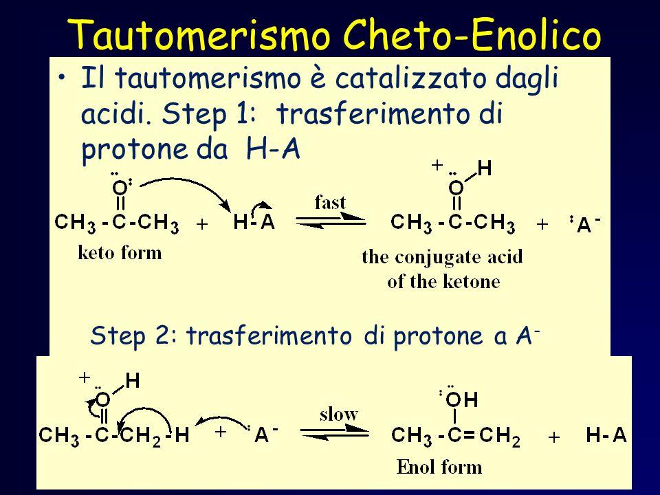 Tautomerismo Cheto-Enolico Il tautomerismo è catalizzato dagli acidi.