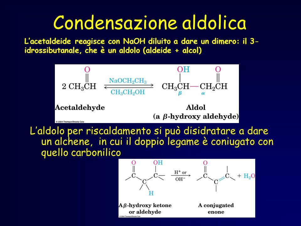 Condensazione aldolica L'aldolo per riscaldamento si può disidratare a dare un alchene, in cui il doppio legame è coniugato con quello carbonilico L'acetaldeide reagisce con NaOH diluito a dare un dimero: il 3- idrossibutanale, che è un aldolo (aldeide + alcol)