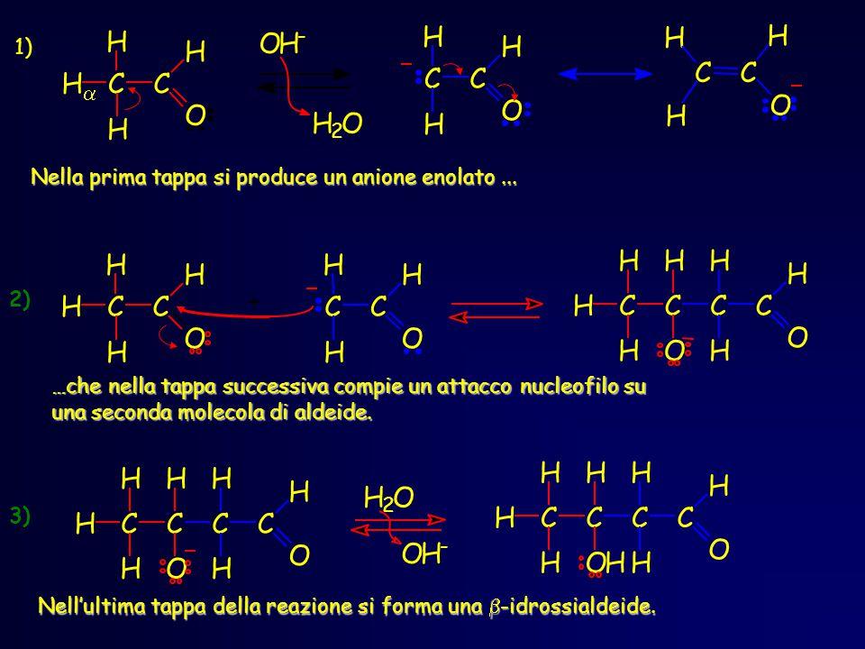 OH - H 2 O C H H O H C C H H H C O C H H H O H CC H H O H C HC H H C H O C H H C H O HC H H C H OH C H H C H O H 2 O OH - HC H H C H O C H H C H O 1) Nella prima tappa si produce un anione enolato...