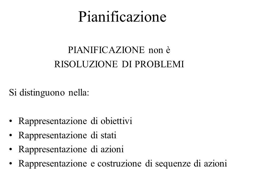 Pianificazione PIANIFICAZIONE non è RISOLUZIONE DI PROBLEMI Si distinguono nella: Rappresentazione di obiettivi Rappresentazione di stati Rappresentazione di azioni Rappresentazione e costruzione di sequenze di azioni
