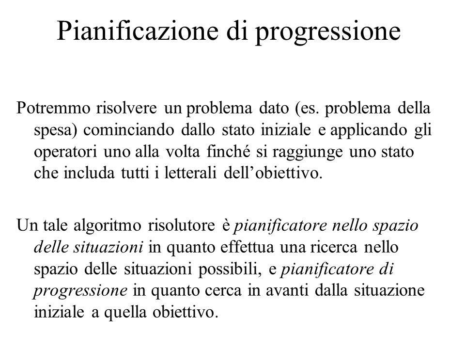 Pianificazione di progressione Potremmo risolvere un problema dato (es.