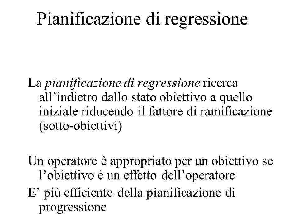 Pianificazione di regressione La pianificazione di regressione ricerca all'indietro dallo stato obiettivo a quello iniziale riducendo il fattore di ramificazione (sotto-obiettivi) Un operatore è appropriato per un obiettivo se l'obiettivo è un effetto dell'operatore E' più efficiente della pianificazione di progressione