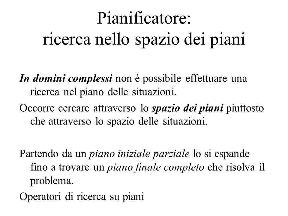 Pianificatore: ricerca nello spazio dei piani In domini complessi non è possibile effettuare una ricerca nel piano delle situazioni.