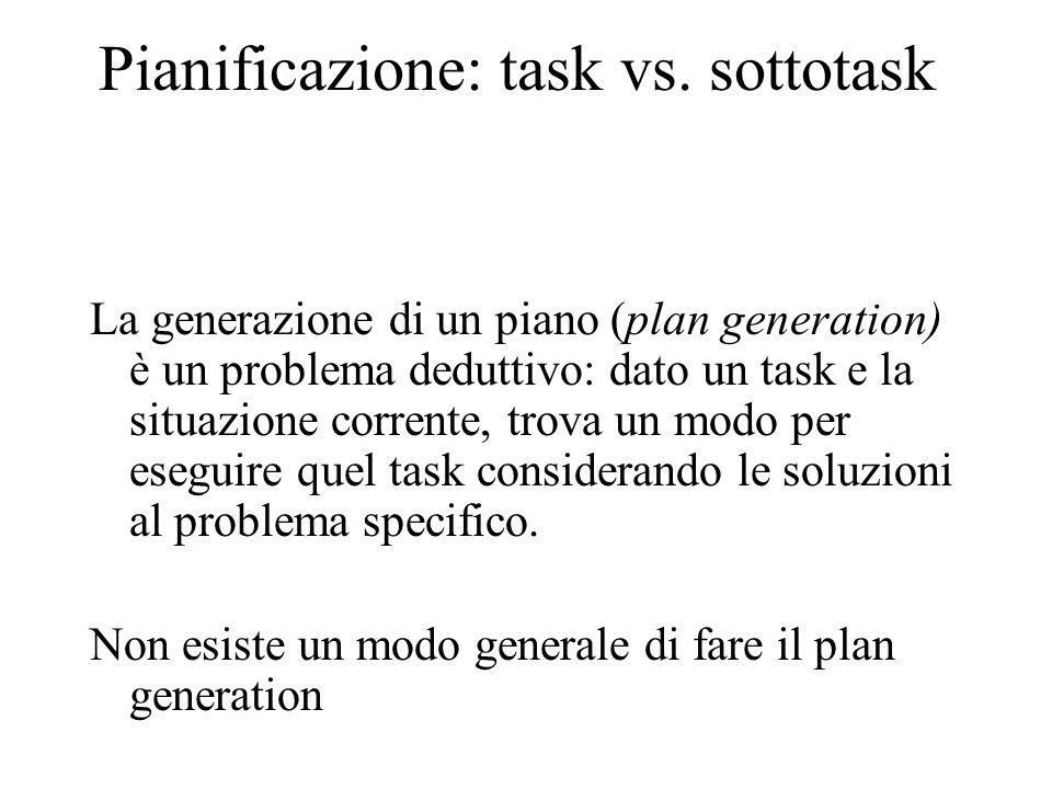 Pianificazione nel calcolo delle situaz Per rendere fattibile la pianificazione occorre: Restringere il linguaggio con cui si pongono i problemi per ridurre il numero di soluzioni possibili da cercare Usare un sistema di ragionamento specializzato (pianificatore)