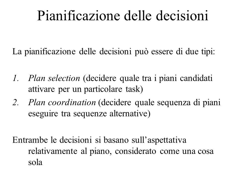 Pianificazione delle decisioni La pianificazione delle decisioni è meno domain- dependent della generazione di un piano.