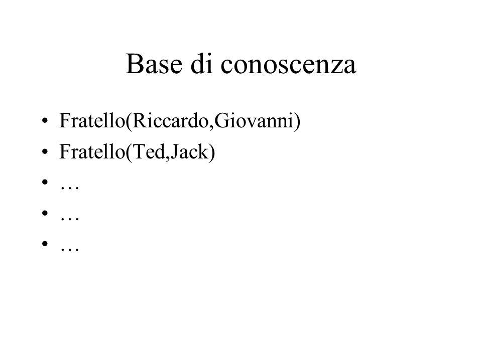 Base di conoscenza Fratello(Riccardo,Giovanni) Fratello(Ted,Jack) …