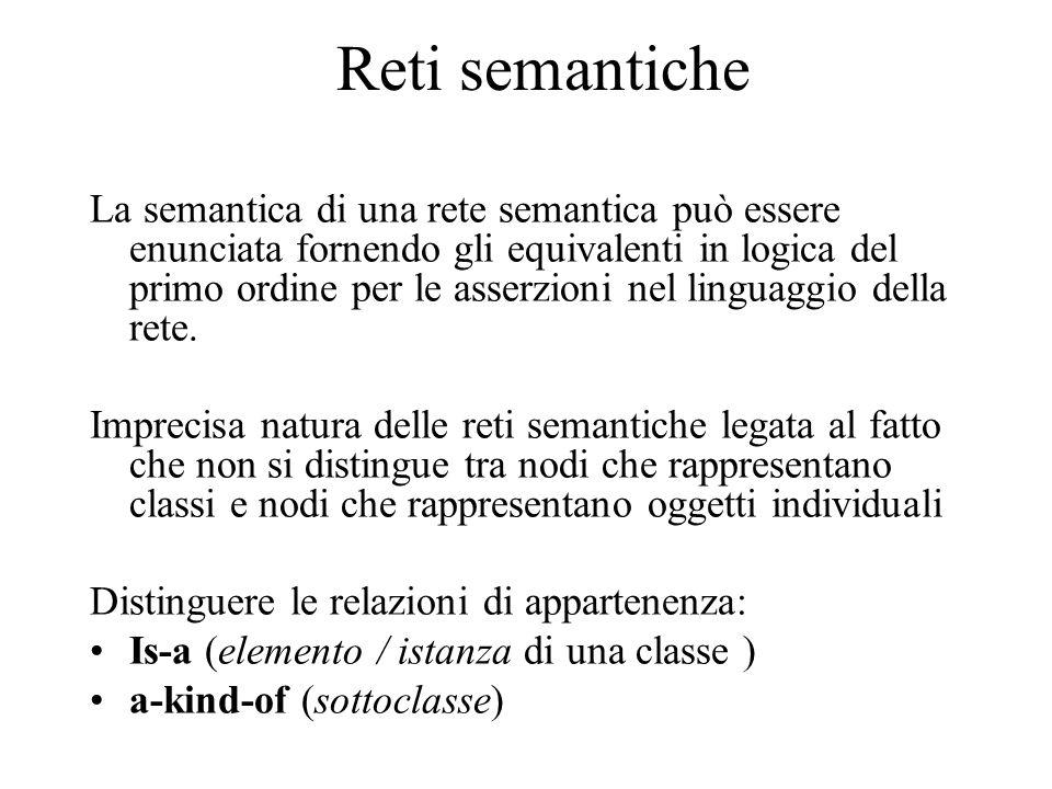Reti semantiche La semantica di una rete semantica può essere enunciata fornendo gli equivalenti in logica del primo ordine per le asserzioni nel ling