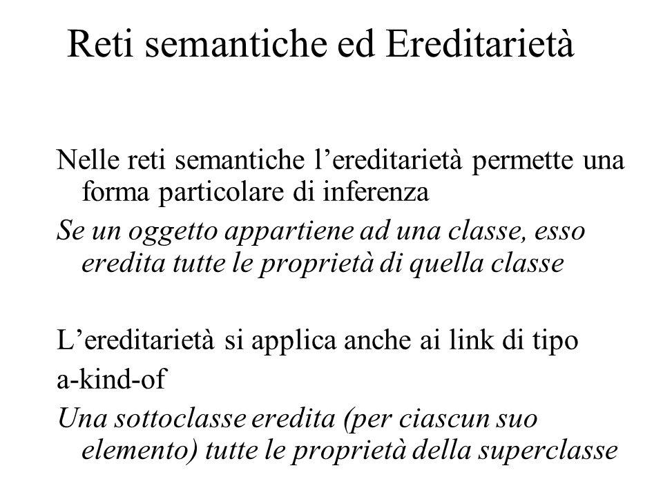 Reti semantiche ed Ereditarietà Nelle reti semantiche l'ereditarietà permette una forma particolare di inferenza Se un oggetto appartiene ad una class
