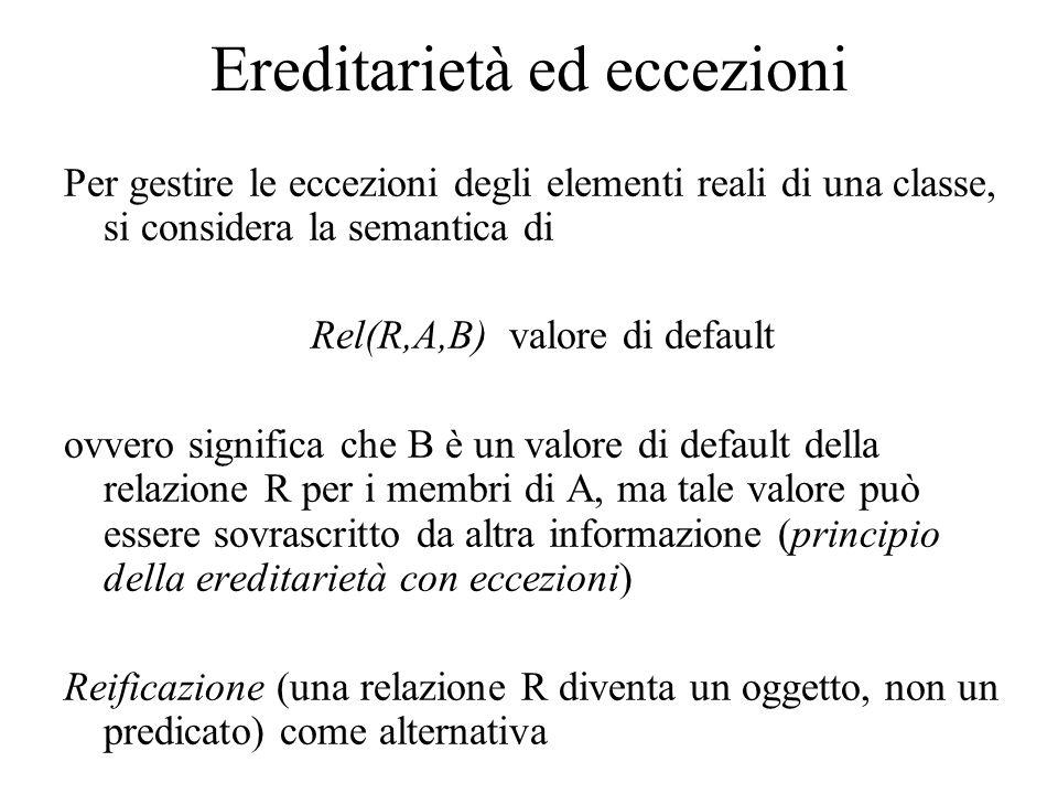 Ereditarietà ed eccezioni Per gestire le eccezioni degli elementi reali di una classe, si considera la semantica di Rel(R,A,B) valore di default ovver