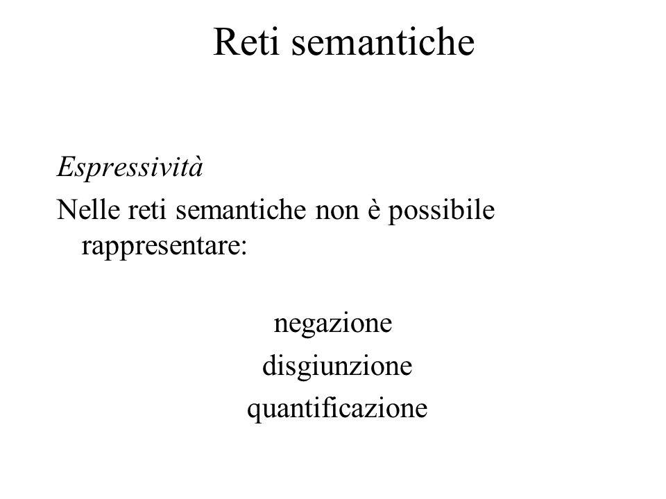 Reti semantiche Espressività Nelle reti semantiche non è possibile rappresentare: negazione disgiunzione quantificazione