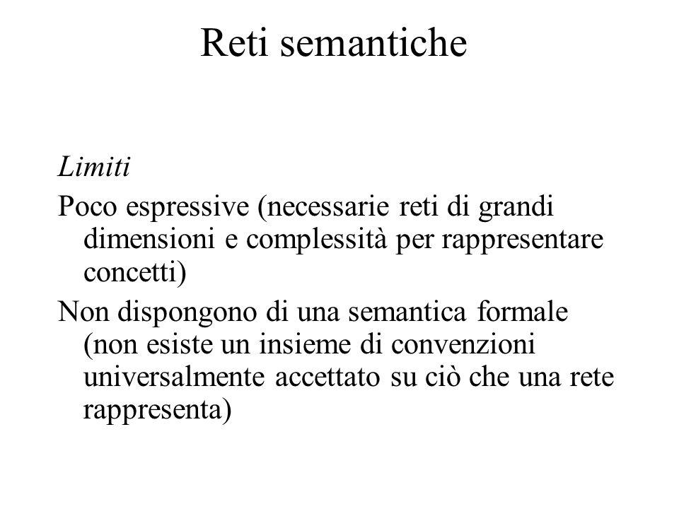 Reti semantiche Limiti Poco espressive (necessarie reti di grandi dimensioni e complessità per rappresentare concetti) Non dispongono di una semantica