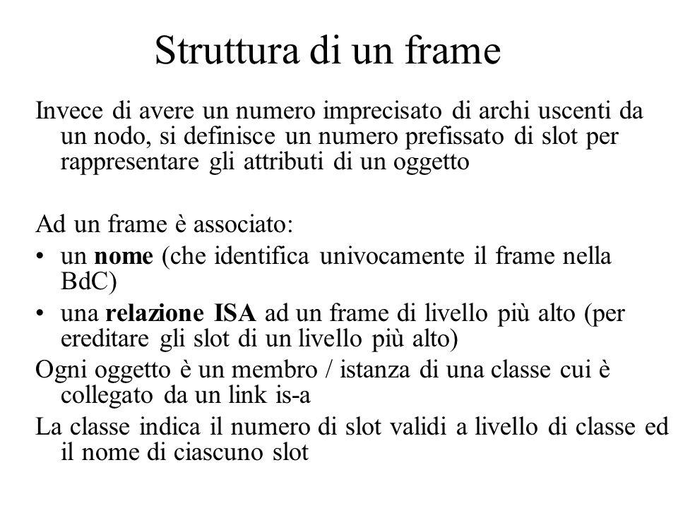 Struttura di un frame Invece di avere un numero imprecisato di archi uscenti da un nodo, si definisce un numero prefissato di slot per rappresentare g