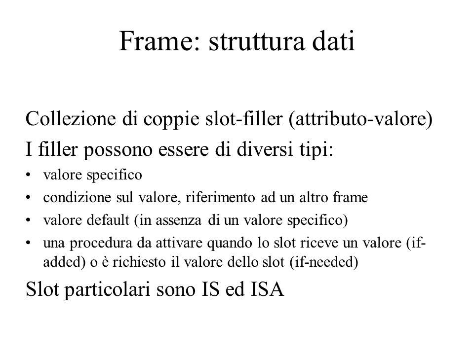Frame: struttura dati Collezione di coppie slot-filler (attributo-valore) I filler possono essere di diversi tipi: valore specifico condizione sul val