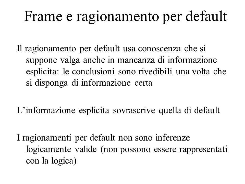 Frame e ragionamento per default Il ragionamento per default usa conoscenza che si suppone valga anche in mancanza di informazione esplicita: le concl