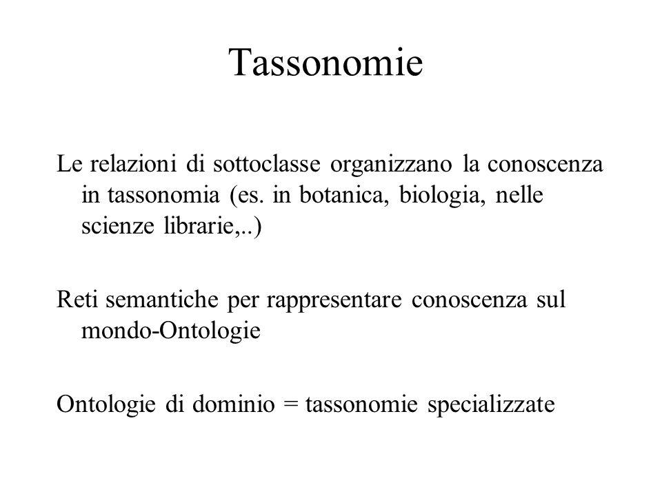 Tassonomie Le relazioni di sottoclasse organizzano la conoscenza in tassonomia (es. in botanica, biologia, nelle scienze librarie,..) Reti semantiche