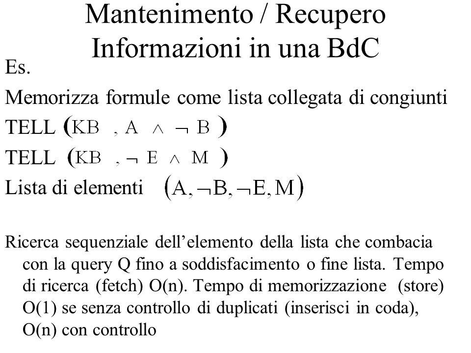 Mantenimento / Recupero Informazioni in una BdC Es. Memorizza formule come lista collegata di congiunti TELL Lista di elementi Ricerca sequenziale del