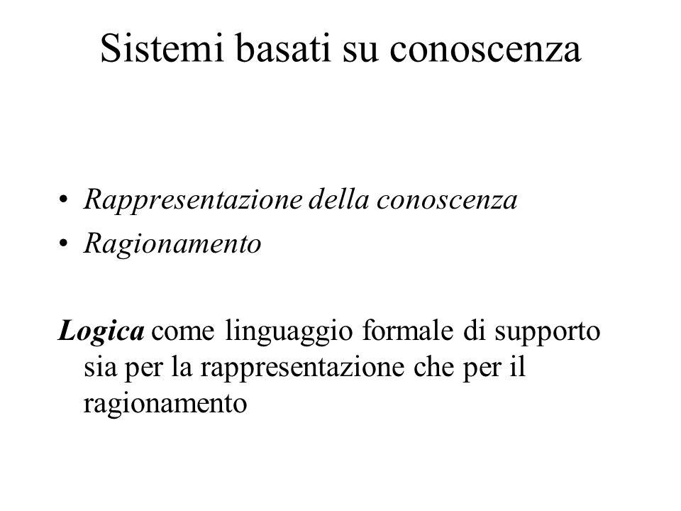 Sistemi basati su conoscenza Rappresentazione della conoscenza Ragionamento Logica come linguaggio formale di supporto sia per la rappresentazione che