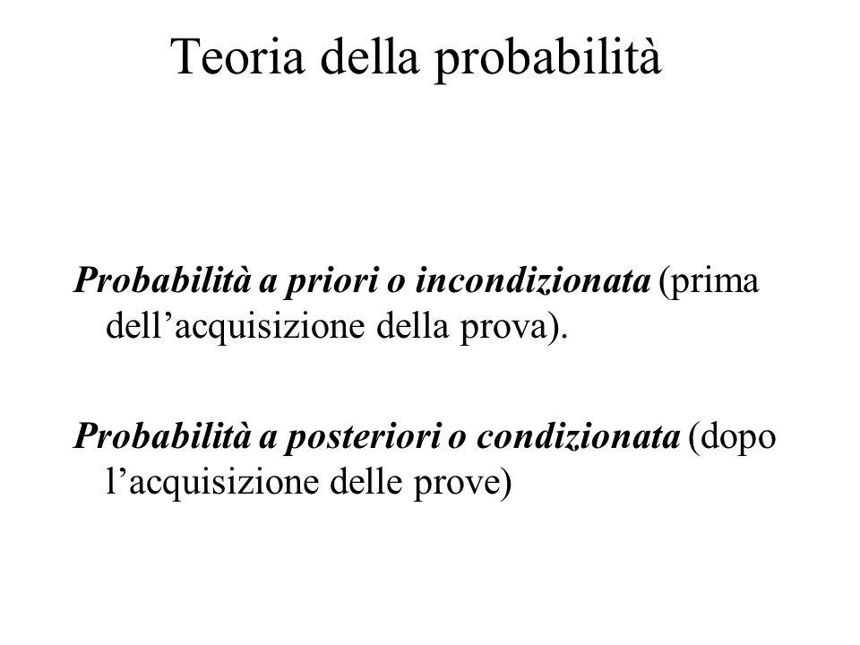 Teoria della probabilità Probabilità a priori o incondizionata (prima dell'acquisizione della prova). Probabilità a posteriori o condizionata (dopo l'