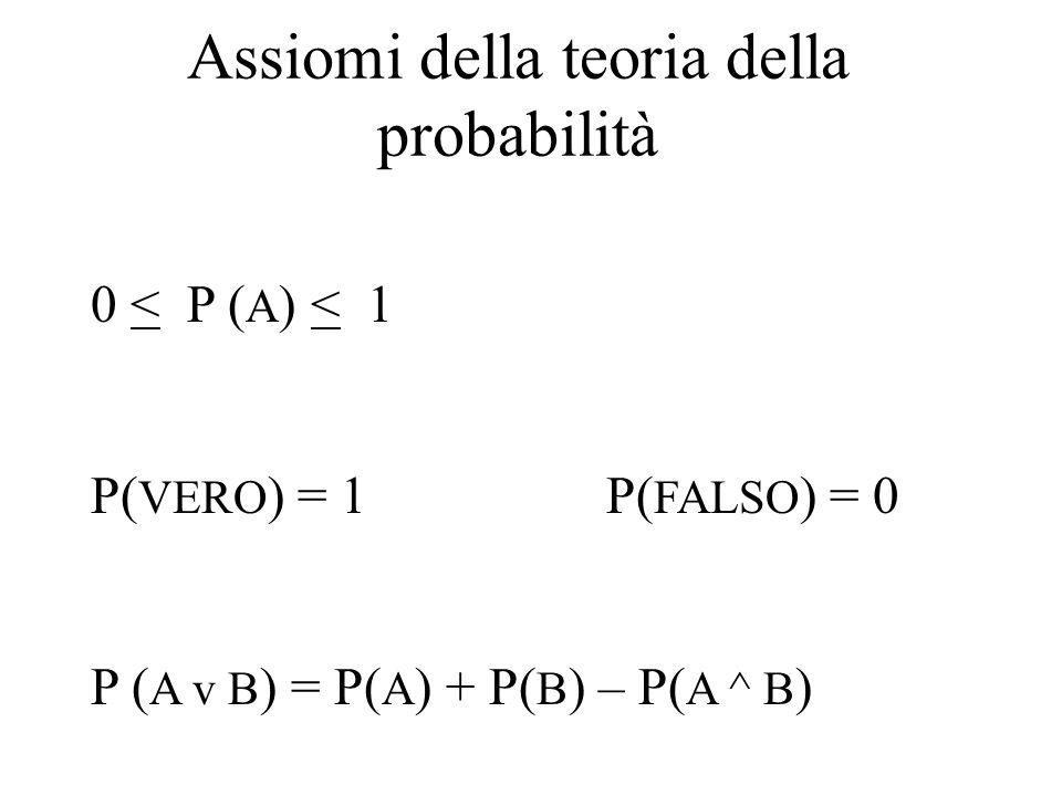 Assiomi della teoria della probabilità 0 < P ( A ) < 1 P( VERO ) = 1 P( FALSO ) = 0 P ( A v B ) = P( A ) + P( B ) – P( A ^ B )