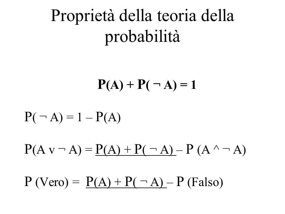 Proprietà della teoria della probabilità P (A) + P ( ¬ A) = 1 P ( ¬ A) = 1 – P (A) P (A v ¬ A) = P (A) + P ( ¬ A) – P (A ^ ¬ A) P (Vero) = P (A) + P ( ¬ A) – P (Falso)