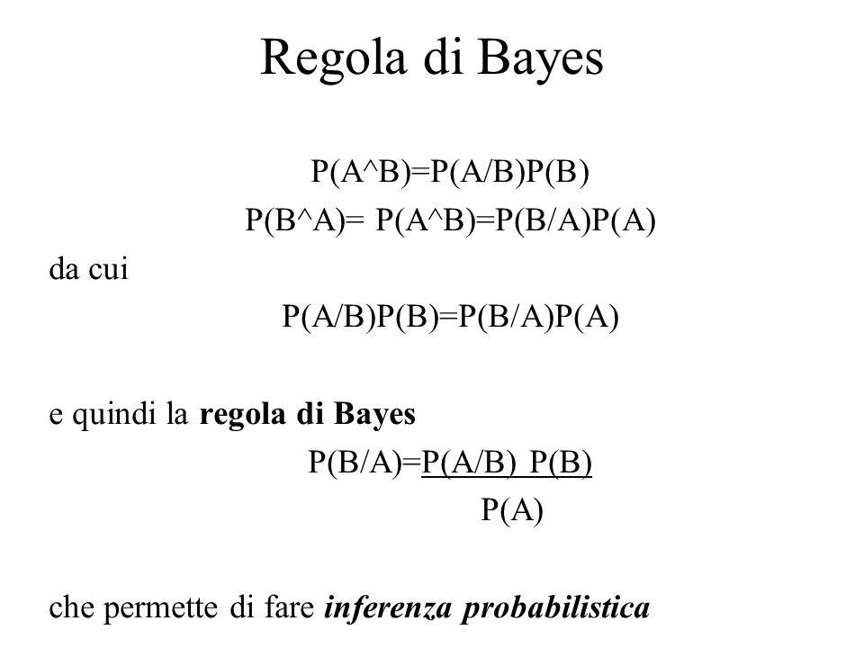 Regola di Bayes P(A^B)=P(A/B)P(B) P(B^A)= P(A^B)=P(B/A)P(A) da cui P(A/B)P(B)=P(B/A)P(A) e quindi la regola di Bayes P(B/A)=P(A/B) P(B) P(A) che permette di fare inferenza probabilistica