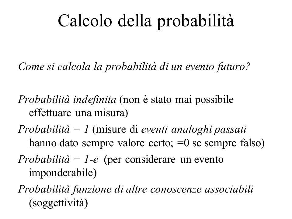 Calcolo della probabilità Come si calcola la probabilità di un evento futuro? Probabilità indefinita (non è stato mai possibile effettuare una misura)