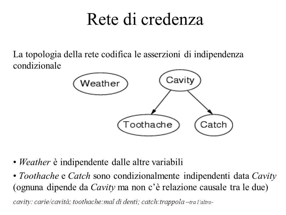 Rete di credenza La topologia della rete codifica le asserzioni di indipendenza condizionale Weather è indipendente dalle altre variabili Toothache e Catch sono condizionalmente indipendenti data Cavity (ognuna dipende da Cavity ma non c'è relazione causale tra le due) cavity: carie/cavità; toothache:mal di denti; catch:trappola – tra l'altro-
