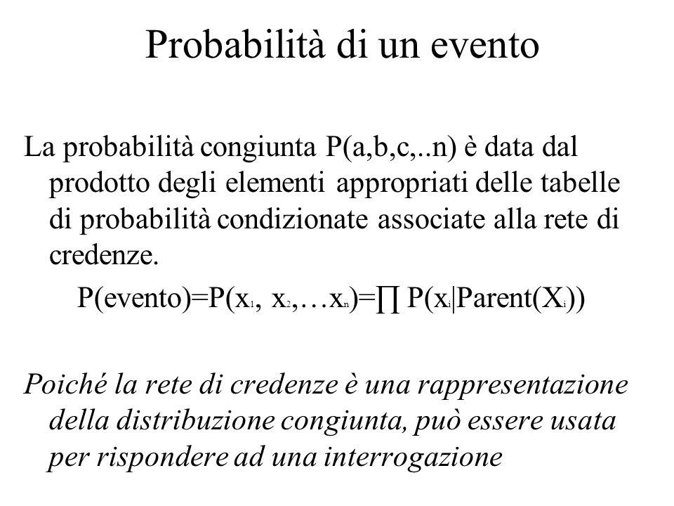 Probabilità di un evento La probabilità congiunta P(a,b,c,..n) è data dal prodotto degli elementi appropriati delle tabelle di probabilità condizionat