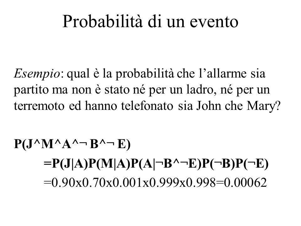 Probabilità di un evento Esempio: qual è la probabilità che l'allarme sia partito ma non è stato né per un ladro, né per un terremoto ed hanno telefonato sia John che Mary.