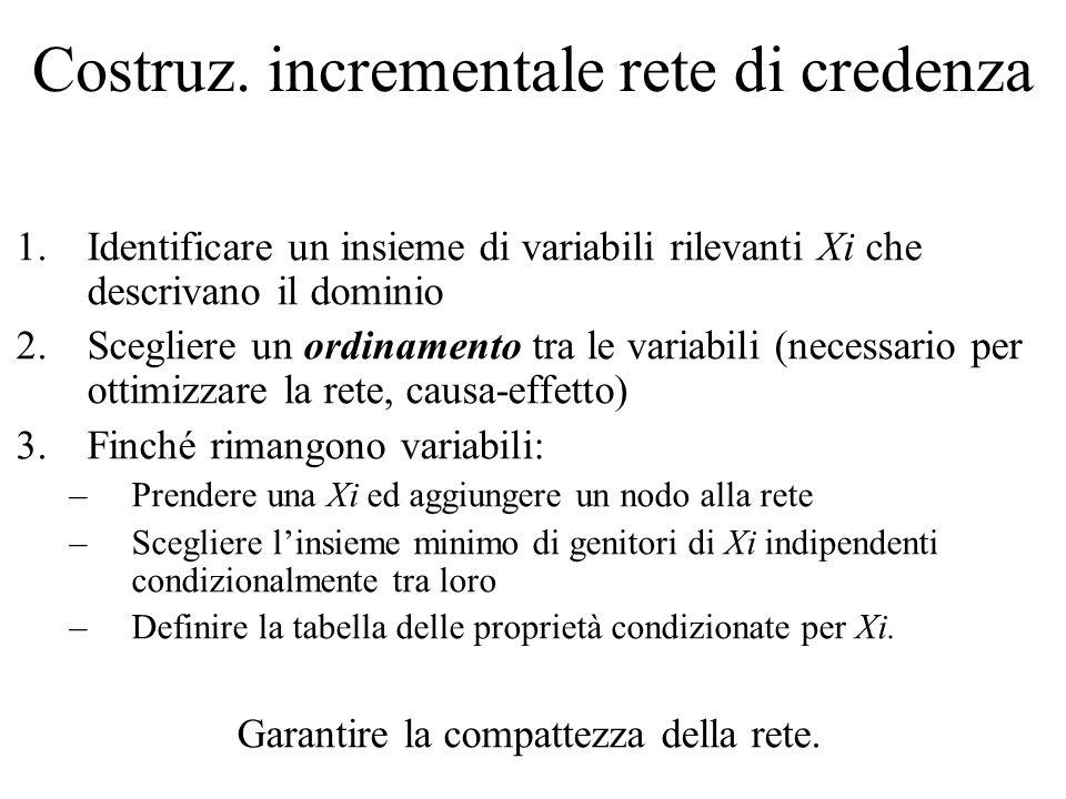 Costruz. incrementale rete di credenza 1.Identificare un insieme di variabili rilevanti Xi che descrivano il dominio 2.Scegliere un ordinamento tra le