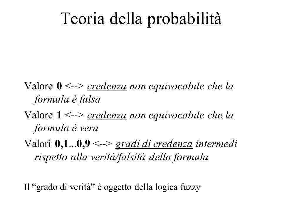 Teoria della probabilità Valore 0 credenza non equivocabile che la formula è falsa Valore 1 credenza non equivocabile che la formula è vera Valori 0,1...0,9 gradi di credenza intermedi rispetto alla verità/falsità della formula Il grado di verità è oggetto della logica fuzzy
