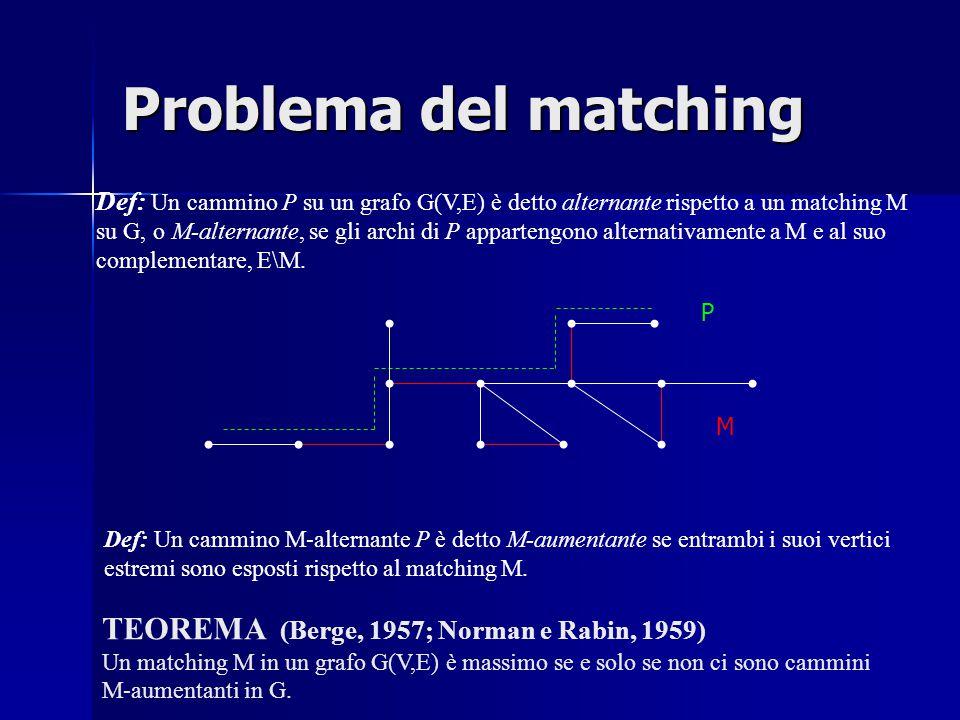 Problema del matching Def: Un cammino P su un grafo G(V,E) è detto alternante rispetto a un matching M su G, o M-alternante, se gli archi di P appartengono alternativamente a M e al suo complementare, E\M.
