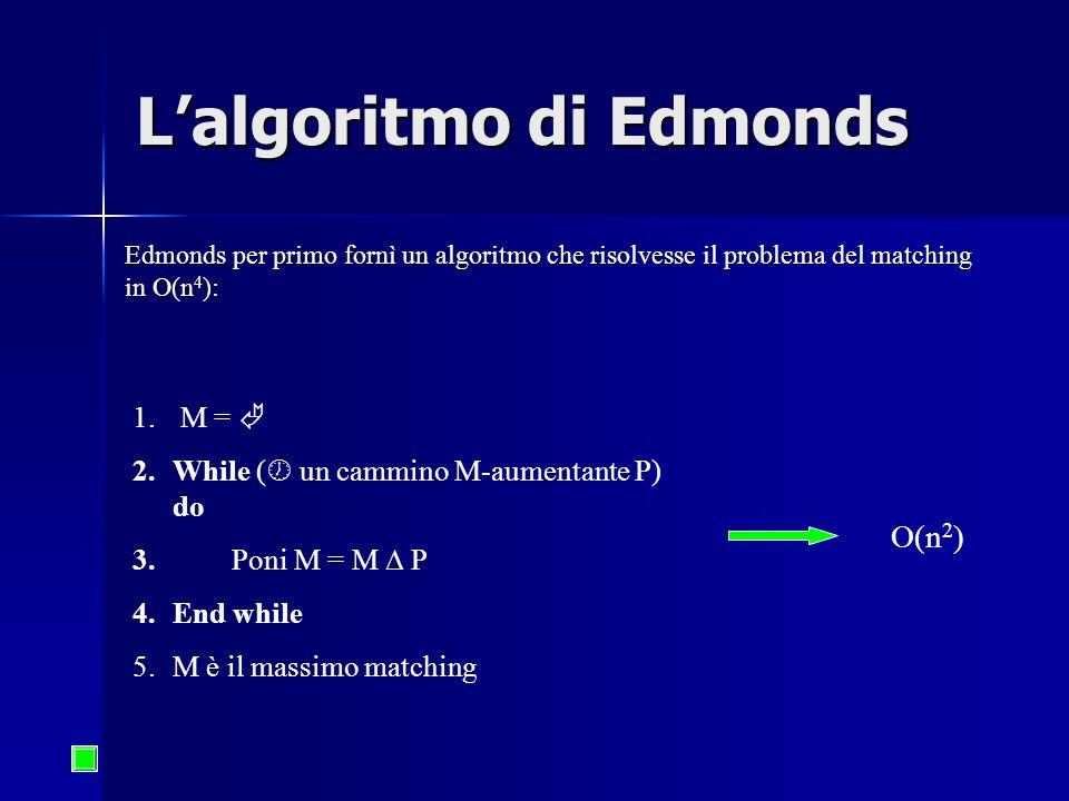 L'algoritmo di Edmonds Edmonds per primo fornì un algoritmo che risolvesse il problema del matching in O(n 4 ): 1.