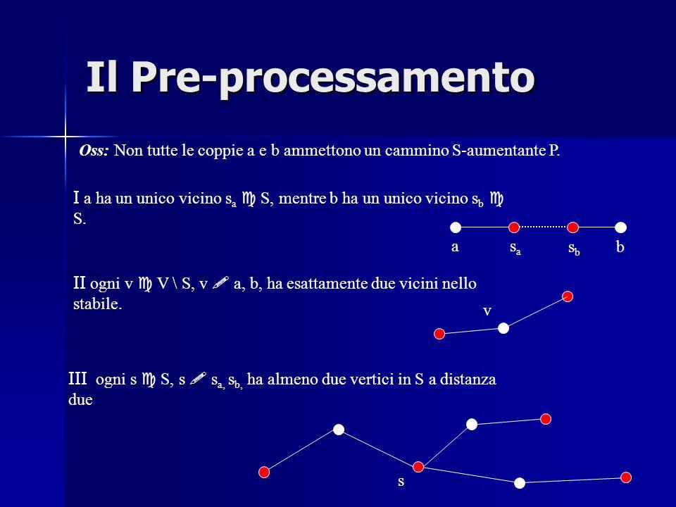 Il Pre-processamento Oss: Non tutte le coppie a e b ammettono un cammino S-aumentante P.