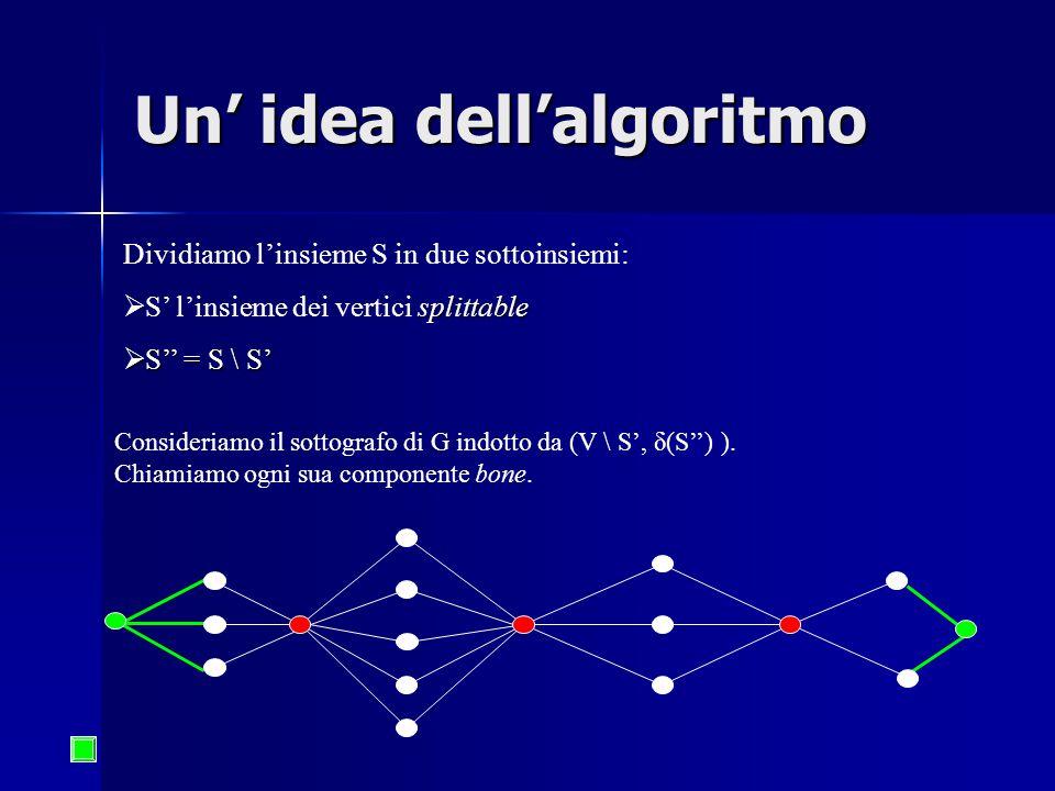 Un' idea dell'algoritmo Dividiamo l'insieme S in due sottoinsiemi: splittable  S' l'insieme dei vertici splittable  S'' = S \ S' Consideriamo il sottografo di G indotto da (V \ S', δ(S'') ).