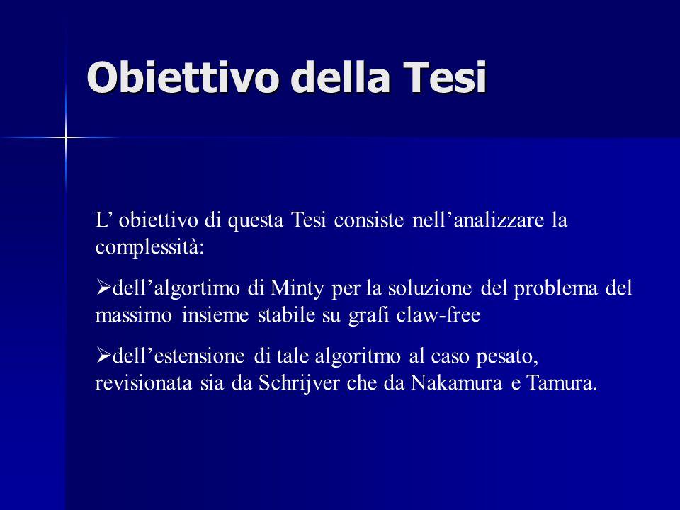 Obiettivo della Tesi L' obiettivo di questa Tesi consiste nell'analizzare la complessità:  dell'algortimo di Minty per la soluzione del problema del massimo insieme stabile su grafi claw-free  dell'estensione di tale algoritmo al caso pesato, revisionata sia da Schrijver che da Nakamura e Tamura.