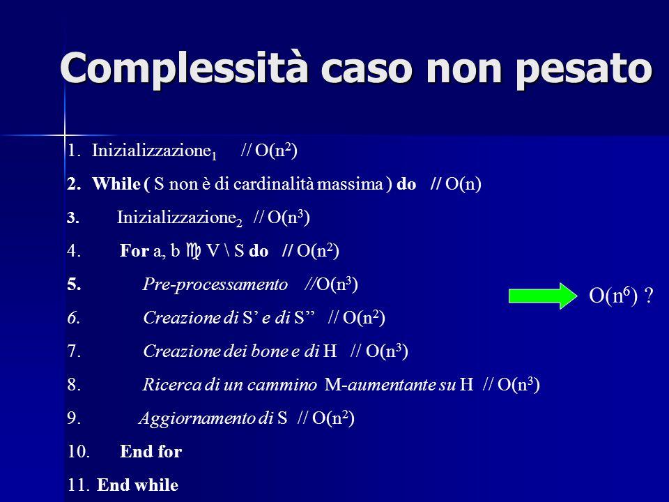Complessità caso non pesato 1.Inizializzazione 1 // O(n 2 ) 2.While ( S non è di cardinalità massima ) do // O(n) 3.