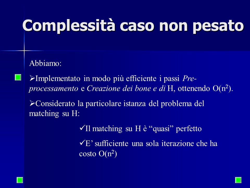 Complessità caso non pesato Abbiamo:  Implementato in modo più efficiente i passi Pre- processamento e Creazione dei bone e di H, ottenendo O(n 2 ).