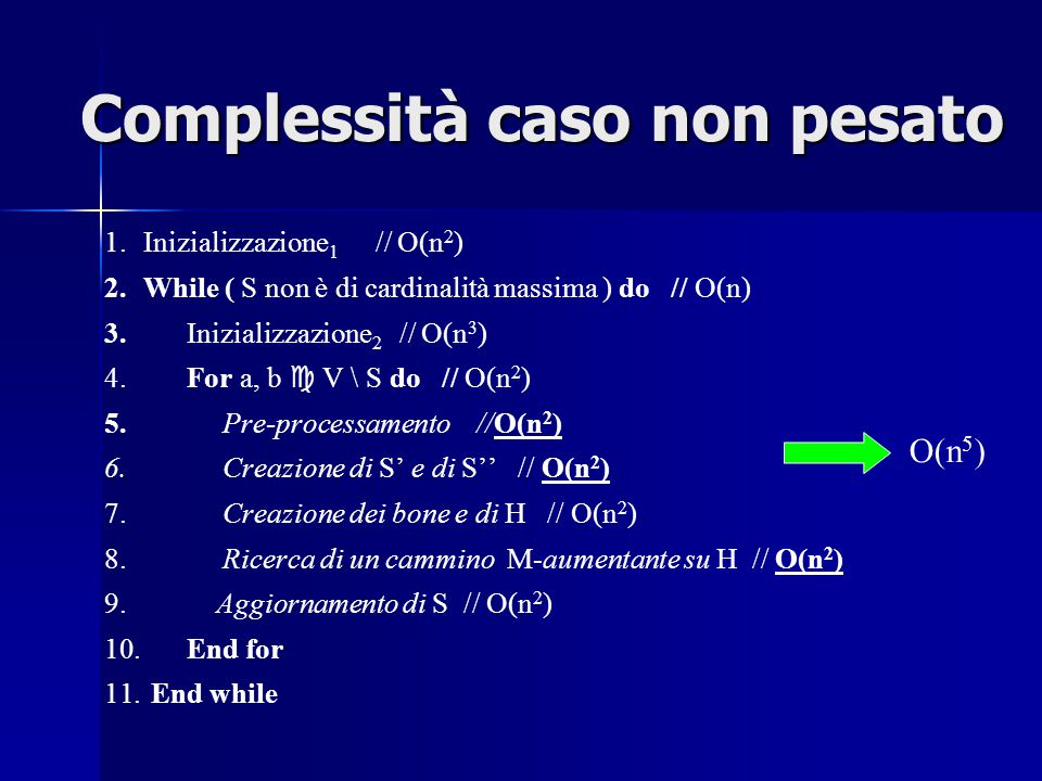 Complessità caso non pesato 1. 1.Inizializzazione 1 // O(n 2 ) 2.