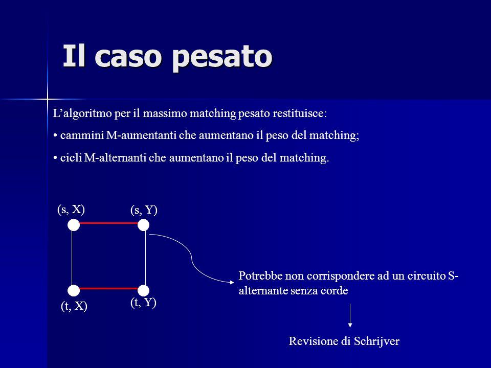(s, X) (s, Y) (t, X) (t, Y) L'algoritmo per il massimo matching pesato restituisce: cammini M-aumentanti che aumentano il peso del matching; cicli M-alternanti che aumentano il peso del matching.