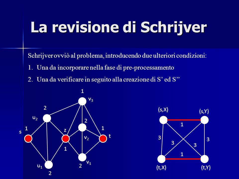 La revisione di Schrijver (s,X) (t,Y) (s,Y) (t,X) 1 1 3 3 3 3 2 1 2 1 1 2 1 2 s t z u1u1 v3v3 v2v2 v1v1 u2u2 Schrijver ovviò al problema, introducendo due ulteriori condizioni: 1.Una da incorporare nella fase di pre-processamento 2.Una da verificare in seguito alla creazione di S' ed S''