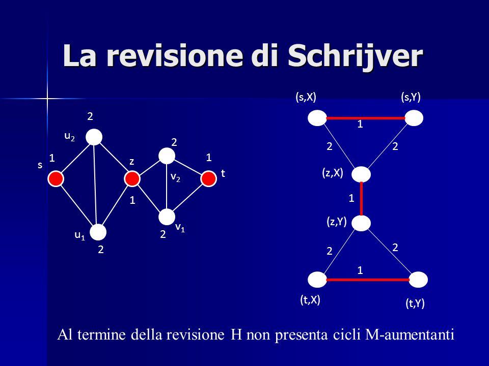 (s,X)(s,Y) (t,X) (t,Y) (z,X) (z,Y) 1 1 1 22 2 2 2 1 2 1 1 2 2 s t z u1u1 v2v2 v1v1 u2u2 La revisione di Schrijver Al termine della revisione H non presenta cicli M-aumentanti