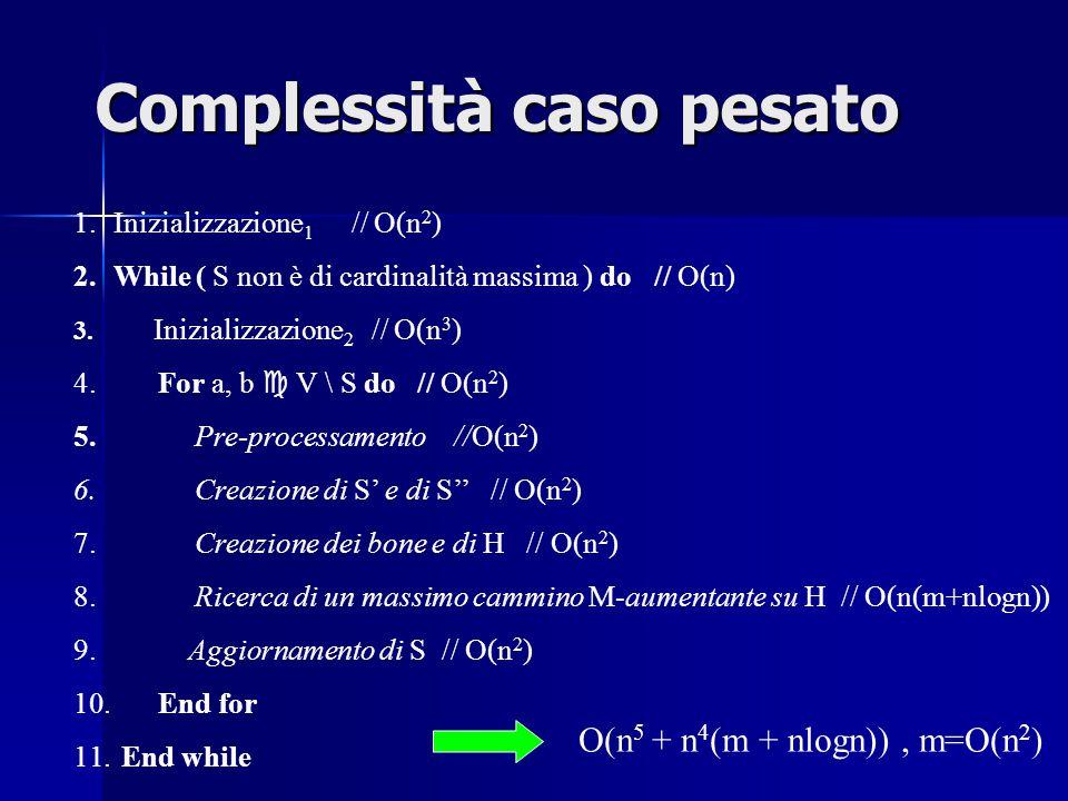 Complessità caso pesato 1.Inizializzazione 1 // O(n 2 ) 2.While ( S non è di cardinalità massima ) do // O(n) 3.