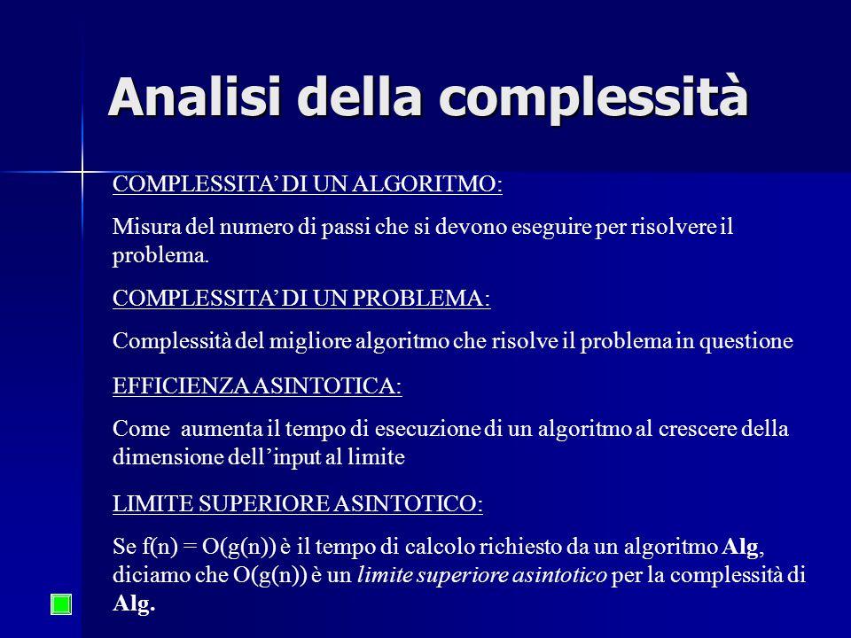 Analisi della complessità COMPLESSITA' DI UN ALGORITMO: Misura del numero di passi che si devono eseguire per risolvere il problema.