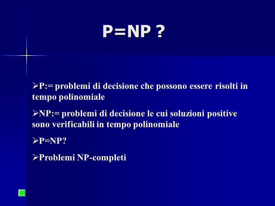 P=NP .